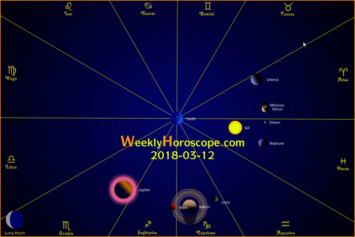 daniel dowd horoscopes virgo